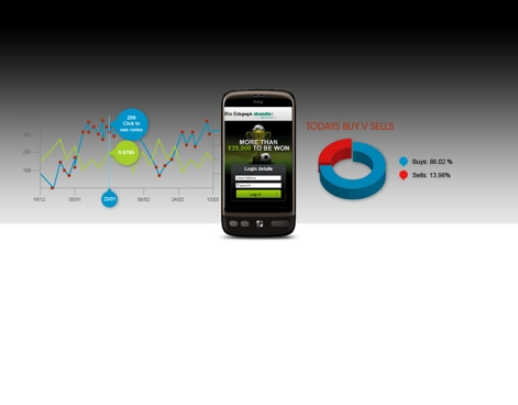 AJ Bell Media - Solutions